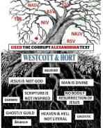 Wescott Hort beliefs
